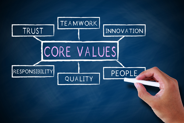 Improve culture for better employees